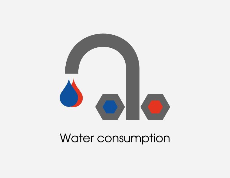 watercons